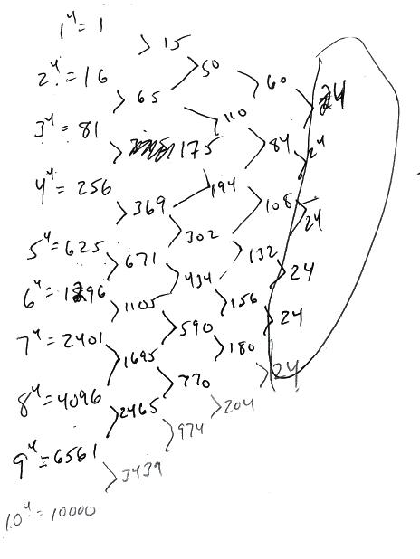 math fourths