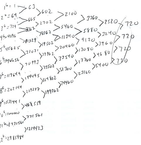math sixths